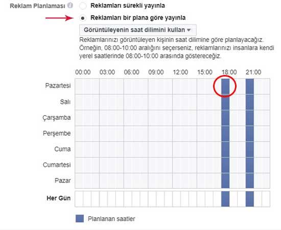 Facebook reklam verme - Resimde reklamı ne zaman göstereceğinizi belirleyebileceğiniz haftalık saat dilimleri var.