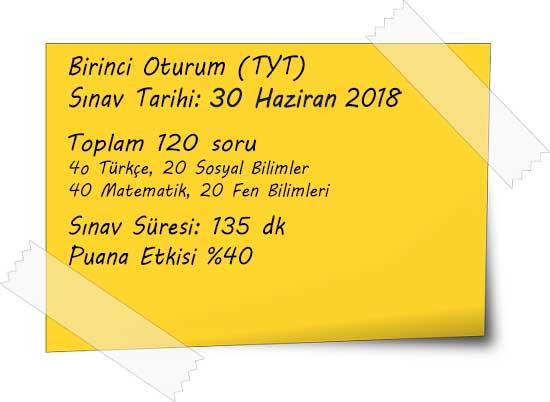 TYT Baraj Puanı YKS Puan Hesaplama - Birinci Oturum Sınavı (TYT).