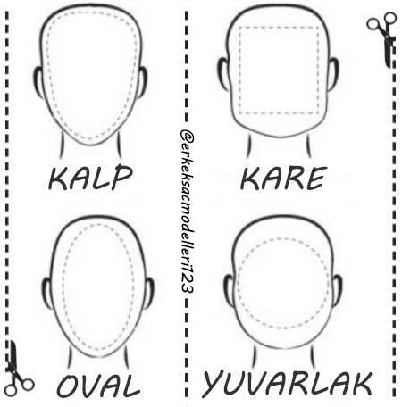 Erkek Saç Modelleri 2019 yazısı için kullanılan görselde, kalp, kare, yuvarlak ve oval yüz şekilleri resimleri var.